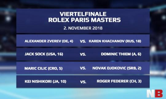 Viertelfinale, Rolex Paris Masters, 2. November 2018